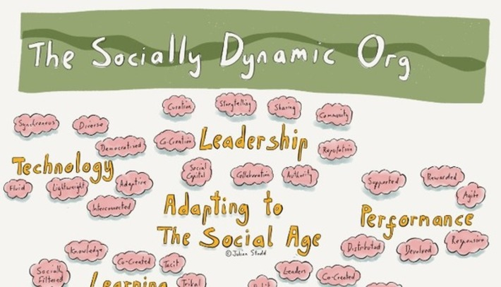 Creating the Socially Dynamic Organisation | Collaborationweb | Scoop.it
