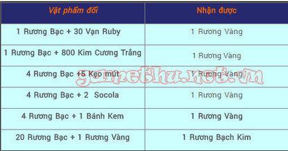 Đảo Hải Tặc event Bảo Rương Thần Bí - Sự kiện game Đảo Hải Tặc   Game online   Scoop.it