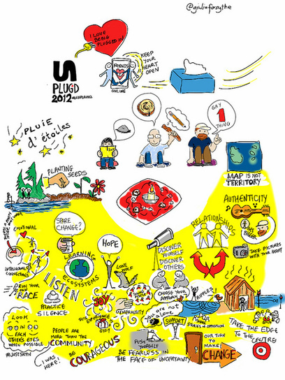 Moving at the Speed of Creativity | Learning about Visual Notetaking from Giulia Forsythe | AprendiTIC | Scoop.it