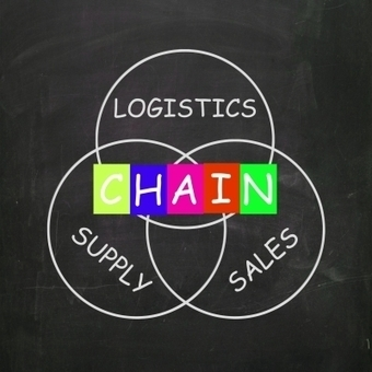 5 Steps to Efficient Supply Chain Management in Healthcare | Supply Chain | Scoop.it