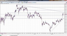 #Silver Congestion Zones – 31 through 36.  The Worst Nearly BehindUs | Commodities, Resource and Freedom | Scoop.it
