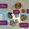 A Caregiver's Guide to Spot Clutter Creep | Safety Tips | Scoop.it