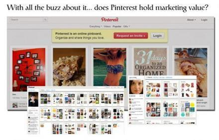 How to resurrect old content with Pinterest | Search News Central | Pinterest | Scoop.it