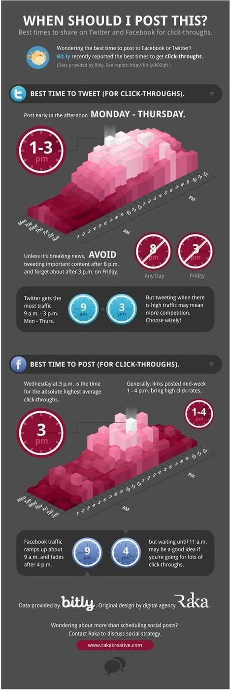 21 Creative Infographics For Inspiration | Les Outils - Inspiration | Scoop.it