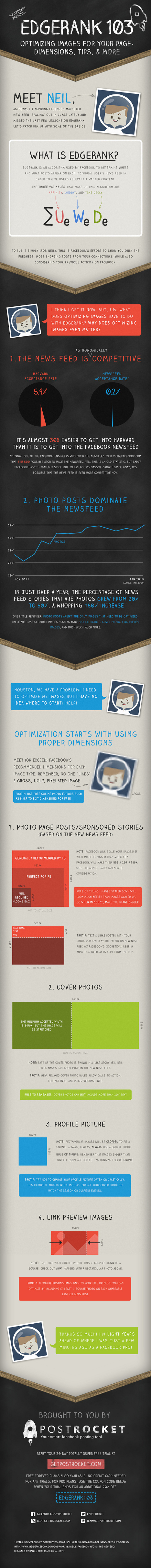 Infographic: Best Practices for Optimizing Facebook Photos | Social Media Butterflies | Scoop.it