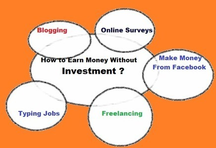 Make Money With Out Investment |Things You Need Know | Blogging Tutorials for bloggers | Scoop.it