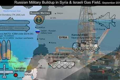 Russie-Israël : vers une guerre (froide) du gaz en Méditerranée? © - JForum | DECONSTRUIRE LES MYTHES | Scoop.it