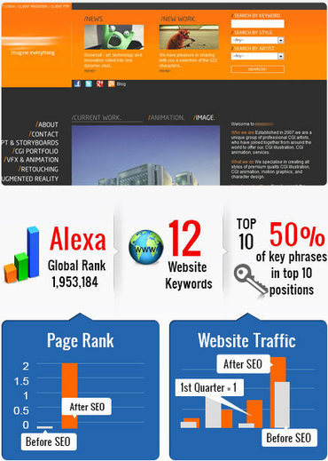 Search Engine Optimization Service in India | SEO Expert | Concept Infoway | Concept Infoway | Scoop.it