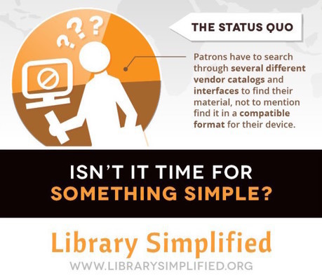 Borrowing ebooks from a library (infographic) | college and career ready | Scoop.it