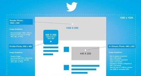 Guide 2015 de la taille des images sur les réseaux sociaux - Blog du Modérateur | Community Management et Curation | Scoop.it