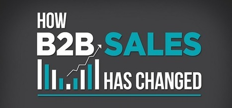 Infographic: How B2B Sales Has Changed | Digital-News on Scoop.it today | Scoop.it