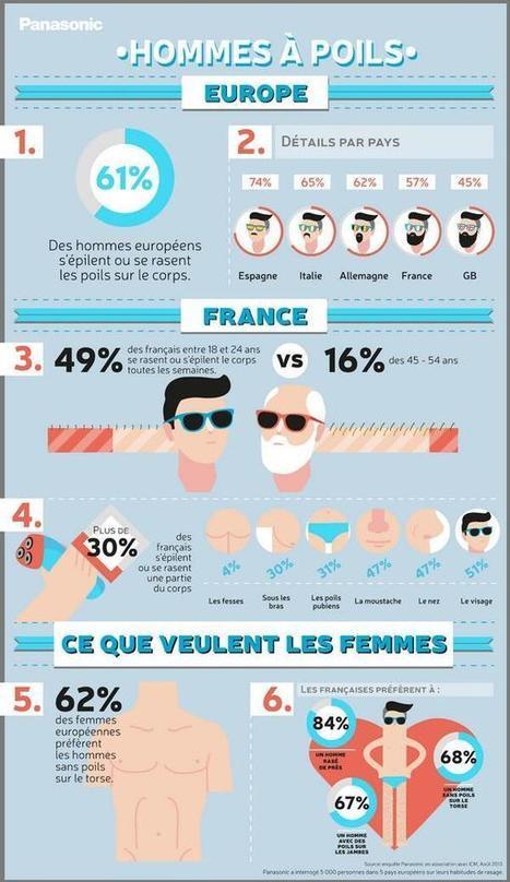 Tweet from @chloeduteil | Infographie-infography | Scoop.it