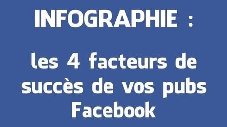 [Infographie] Les 4 facteurs de succès de vos pubs Facebook | ma petite entreprise | Scoop.it