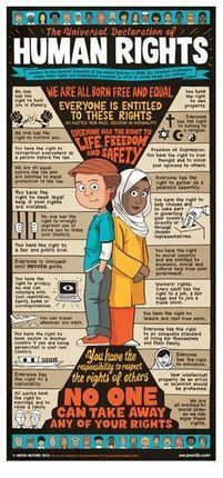 Excellent Infographic On The UN Universal Declaration Of Human Rights | Larry Ferlazzo's Websites of the Day… | Language, Brains, and ELL News | Scoop.it
