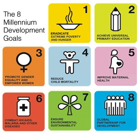 Millennium Development Goals - Health Poverty Action | Market access for medicines in times of austerity | Scoop.it