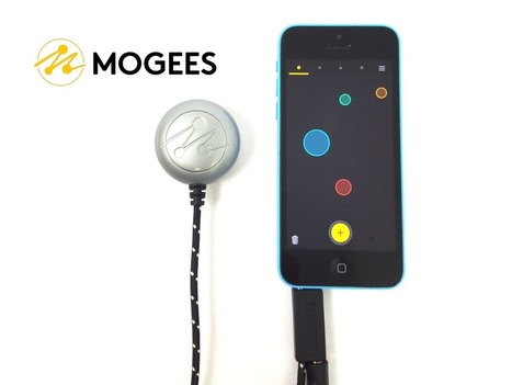Mogees - Kickstarter | Focus Ircam | Scoop.it