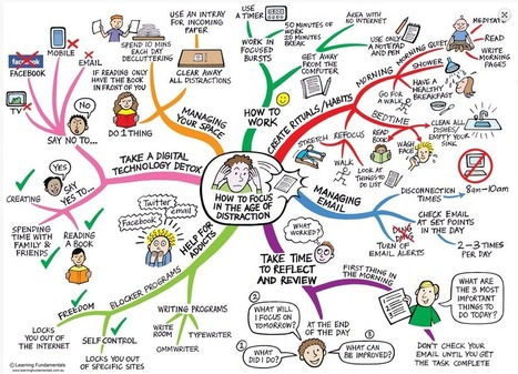 How to focus in the age of distraction | Technology Enhanced Learning Blog | Technology for Productivity | Scoop.it