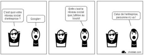 Le réseau social d'entreprise en 2014 : des mirages à la réalité | Réseaux sociaux et Curation | Scoop.it