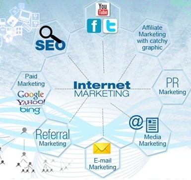 Professional Internet Marketing Agency can Help your Business Grow Faster | Online Marketing Tips | Scoop.it