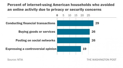 Why a staggering number of Americans have stopped using the internet the way they used to | Technoculture | Scoop.it