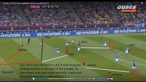 How Xavi Changes Spains Formation Between a 4-3-3 to a 4-2-3-1 | Coaching the 4-3-3 | Scoop.it