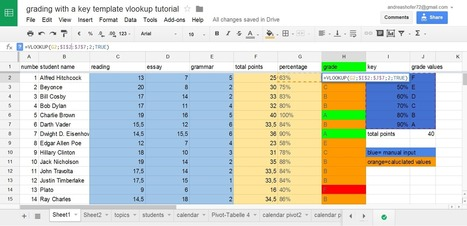G-learning: Automated grading using a grading scale in Google Sheets | glearning | Scoop.it