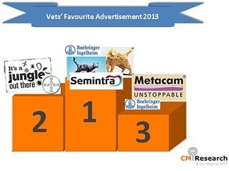 Best New Veterinary Products Of 2013 As Voted By UK Vets | Veterinary Pet Market | Scoop.it