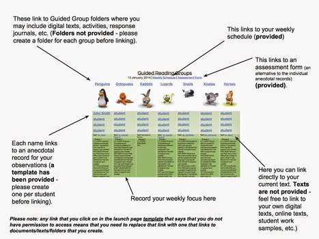 Going Google in Guided Reading   Inquire and Inspire   Google Apps in Schools   Scoop.it