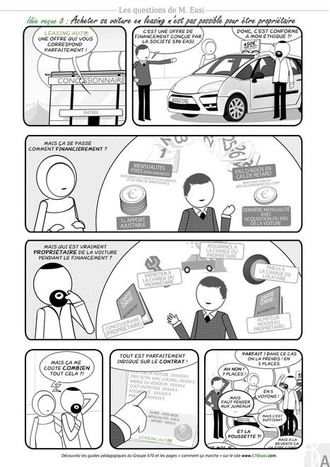 Les questions de M. Easi : acheter sa voiture en leasing   Actualité de 570 easi   Scoop.it