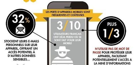 Le mobile, maillon faible de la protection des données | Web : Etudes et Chiffres Clefs | Scoop.it