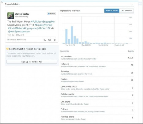 Is anyone listening to you ? .. The Tweet activity dashboard will tell you | Steven J Healey | Creativity | Scoop.it