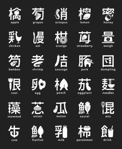 Japanese Food Type   Art, Design & Technology   Scoop.it