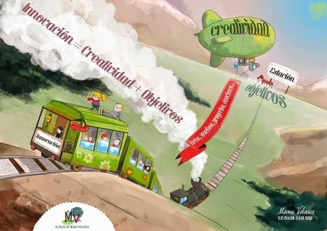 ¿Qué es realmente innovar? - El tren de la innovación | Orientación Educativa - Enlaces para mi P.L.E. | Scoop.it