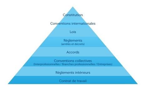 Sauver le dialogue social- Priorité à la négociation d'entreprise   osez la médiation   Scoop.it