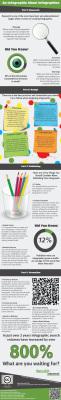 "El poder de las infografías #infografia #infographic #marketing#design | ""Discurso del odio"", hashtag. | Scoop.it"