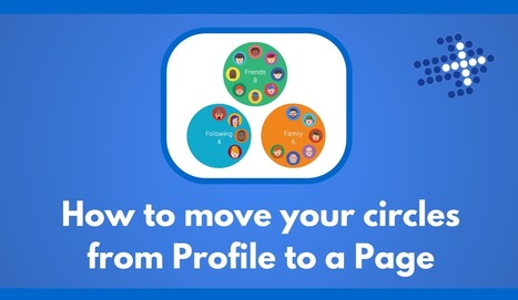 How to move your circles from Profile to a Page - Plus Your Business | Google+ ( Google Plus ) for Small Business | Scoop.it