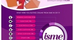 The Exciting World of Internet Shopping | INFOGRAPHICS | Scoop.it