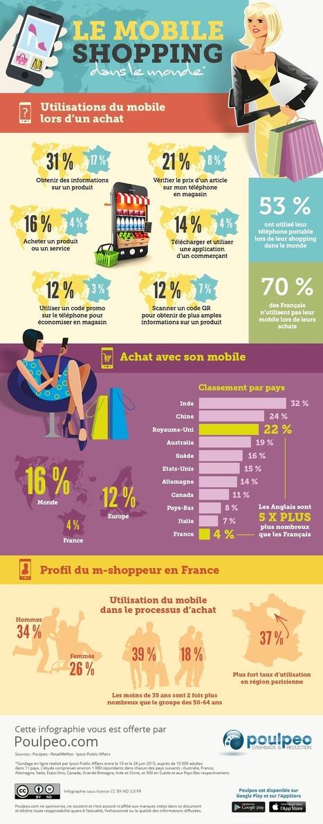Le mobile shopping dans le monde | Webzine m-commerce - METRO.fr | Scoop.it