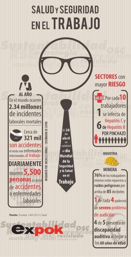 Tweet from @contactoscetan | Ingenieria | Scoop.it