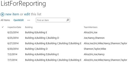 Reporting on SharePoint lists with many to many relationships using Power Query | SharePoint Analyst HQ | SharePoint | Scoop.it