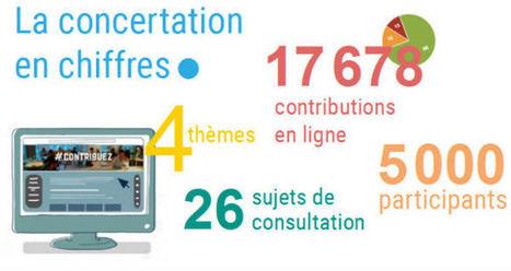 Rapport ambition numérique remis aujourd'hui | Campagnes web | Scoop.it