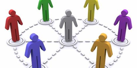 Inauguramos Comunidad de Operativas de Pullback Trading | aula inversion | Scoop.it