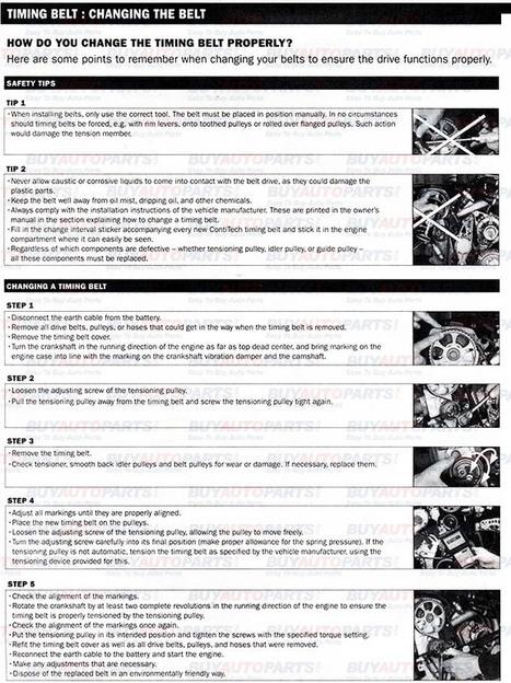 How to change a timing belt | Eldarozel News | Scoop.it