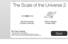 APOD: 2012 March 12 - The Scale of the Universe Interactive   up-to-date!   Scoop.it