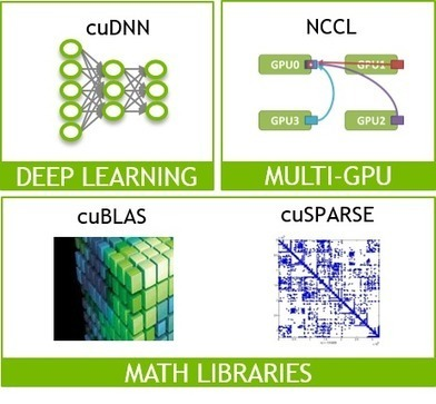nvidia provides great #DeepLearning getting started & training material | Digital Transformation of Businesses | Scoop.it