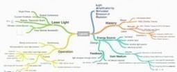 7 Aplicativos para Criação de Mapa Mental - MapaMental.org | TecEdu Projeto Vida | Scoop.it