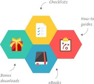 Create a Free Ebook Now | Convert Blog to PDF | Beacon | Top Social Media Tools | Scoop.it