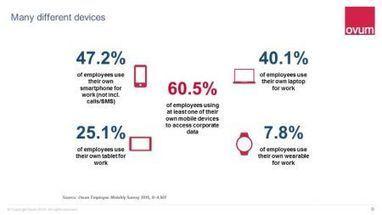Il byod si fa sempre più strada: è tempo di digital workplace | Social Business and Digital Transformation | Scoop.it