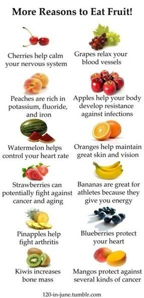 Razones para tomar fruta | Nutrition & Health | Scoop.it