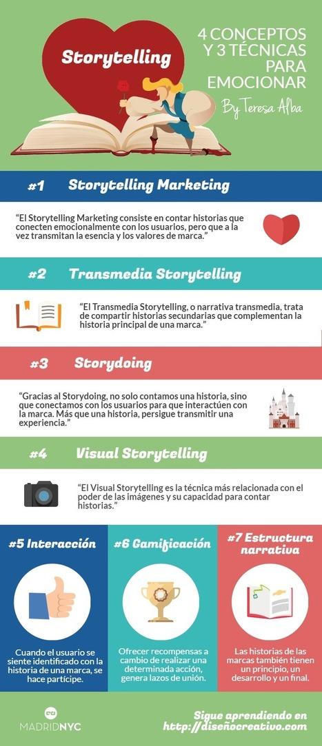 Términos y técnicas de Storytelling que hacen sentir | FujiX | Scoop.it
